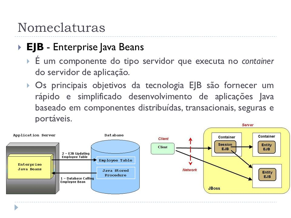 Nomeclaturas EJB - Enterprise Java Beans