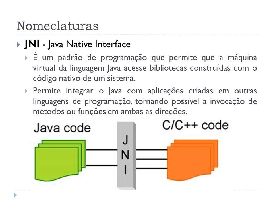 Nomeclaturas JNI - Java Native Interface