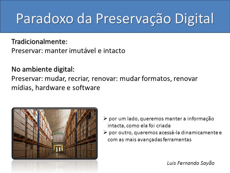 Paradoxo da Preservação Digital