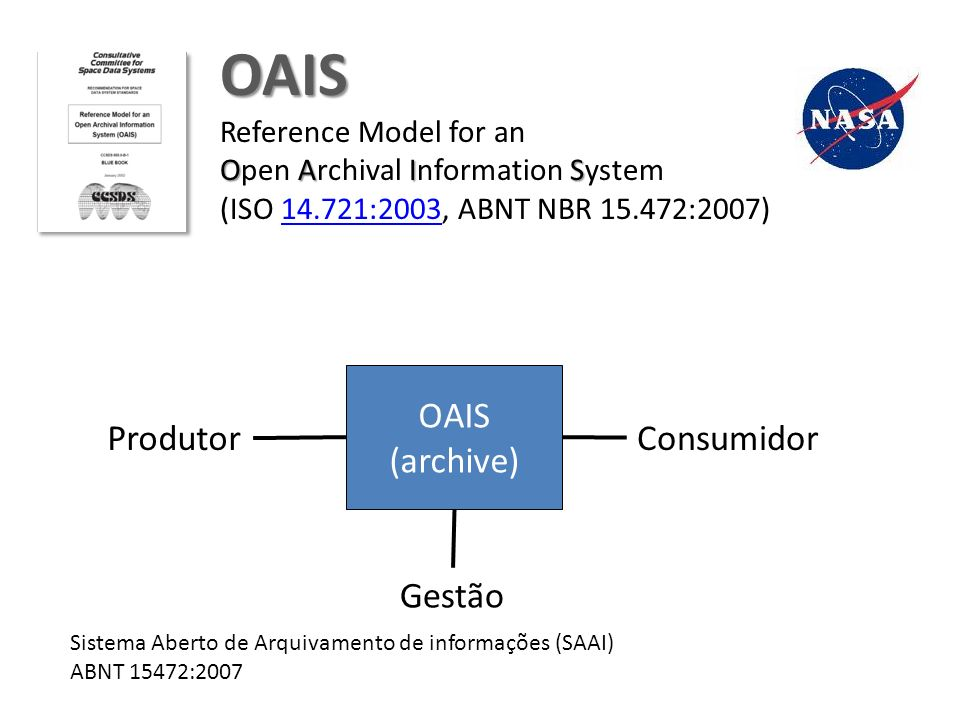 OAIS OAIS (archive) Produtor Consumidor Gestão Reference Model for an