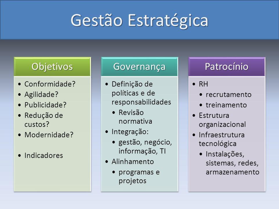 Gestão Estratégica Objetivos Governança Patrocínio Conformidade
