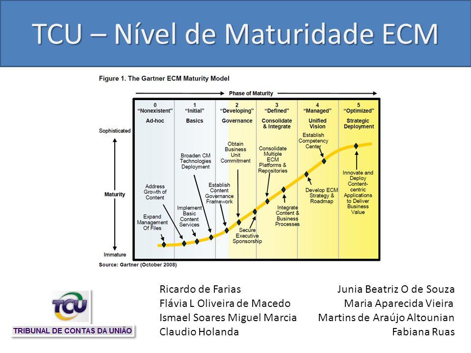 TCU – Nível de Maturidade ECM