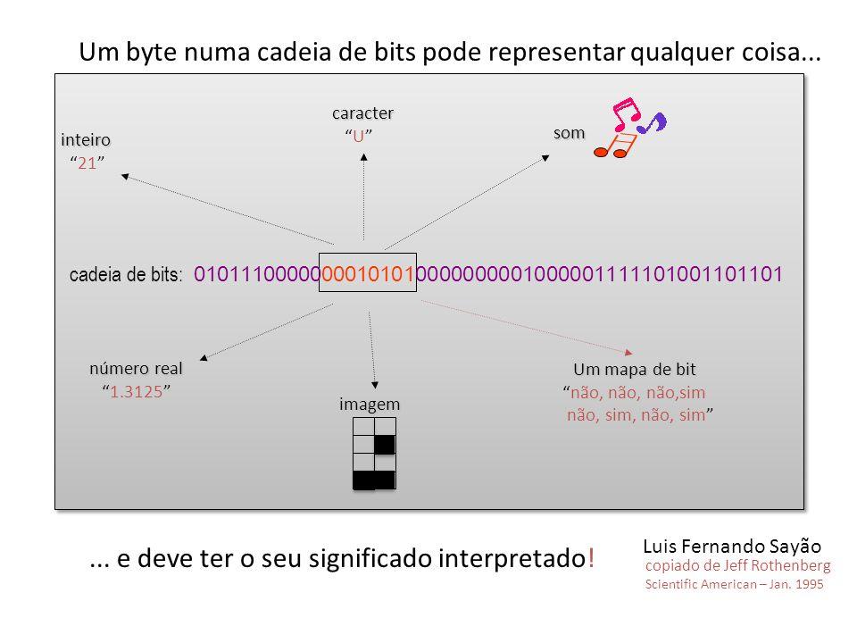 Um byte numa cadeia de bits pode representar qualquer coisa...