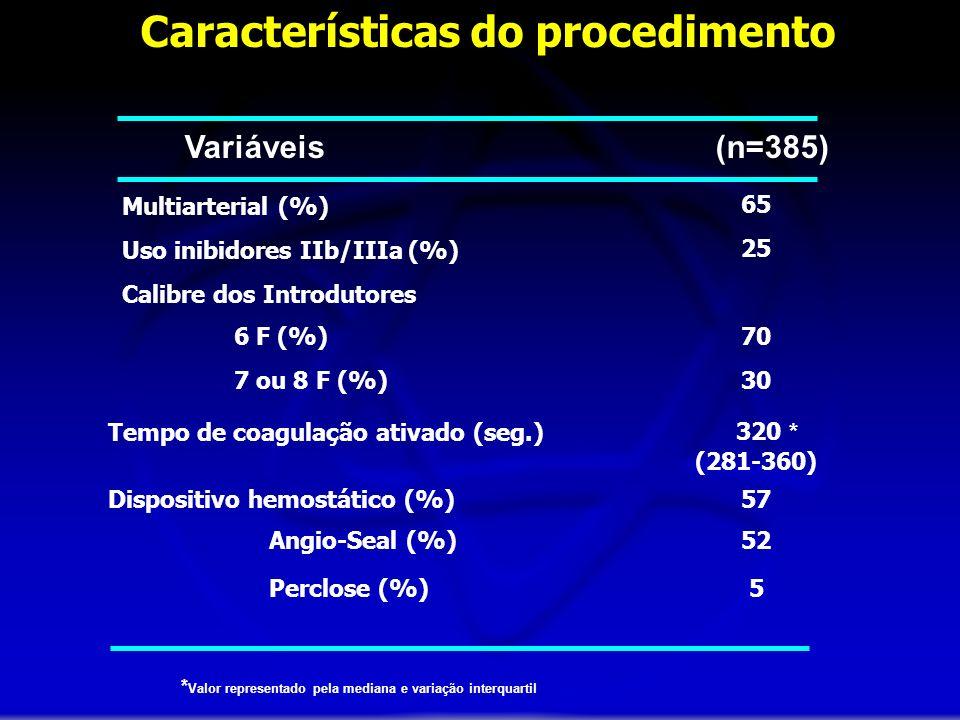 Características do procedimento