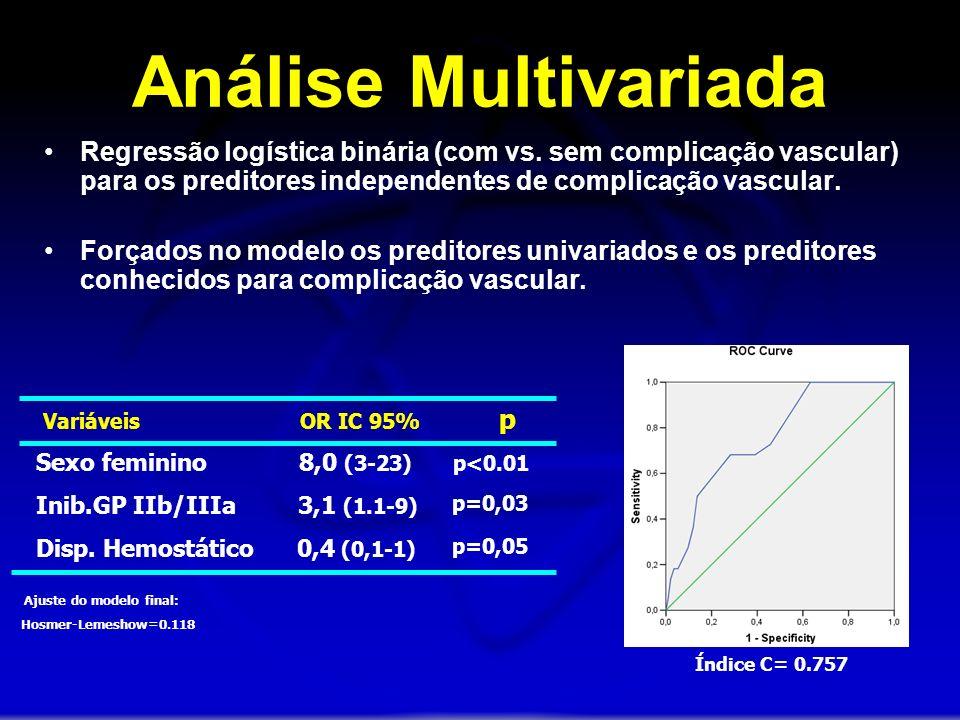 Análise Multivariada p