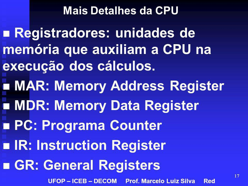 MAR: Memory Address Register MDR: Memory Data Register