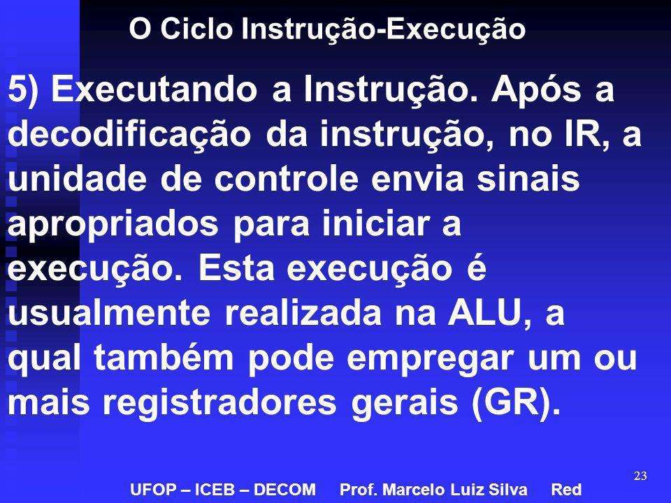 O Ciclo Instrução-Execução