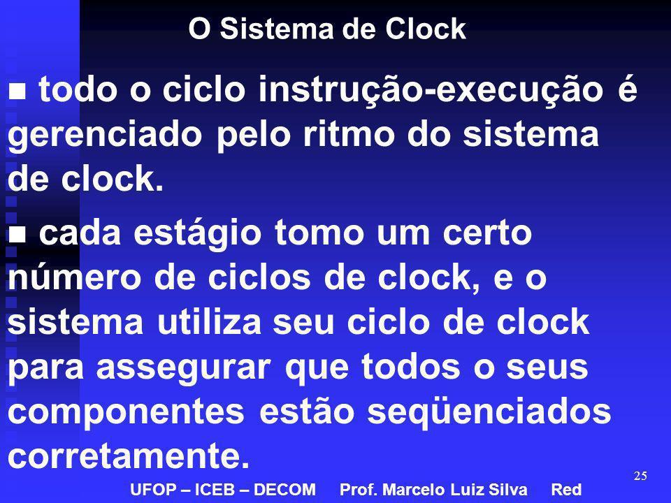 O Sistema de Clock todo o ciclo instrução-execução é gerenciado pelo ritmo do sistema de clock.