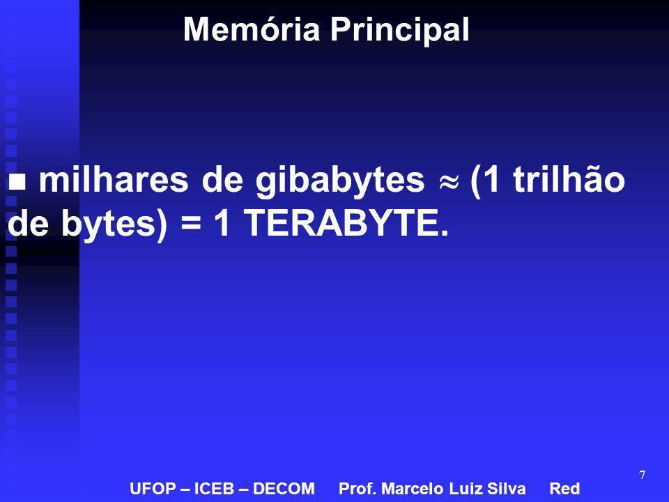 milhares de gibabytes  (1 trilhão de bytes) = 1 TERABYTE.