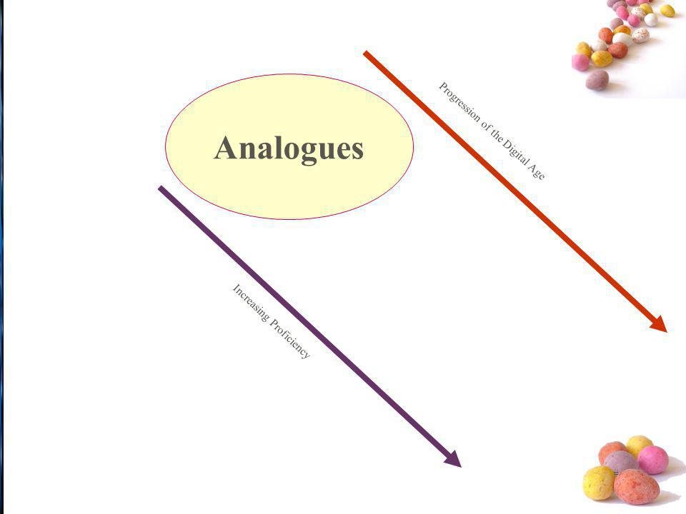 Analogues Progression of the Digital Age Increasing Proficiency