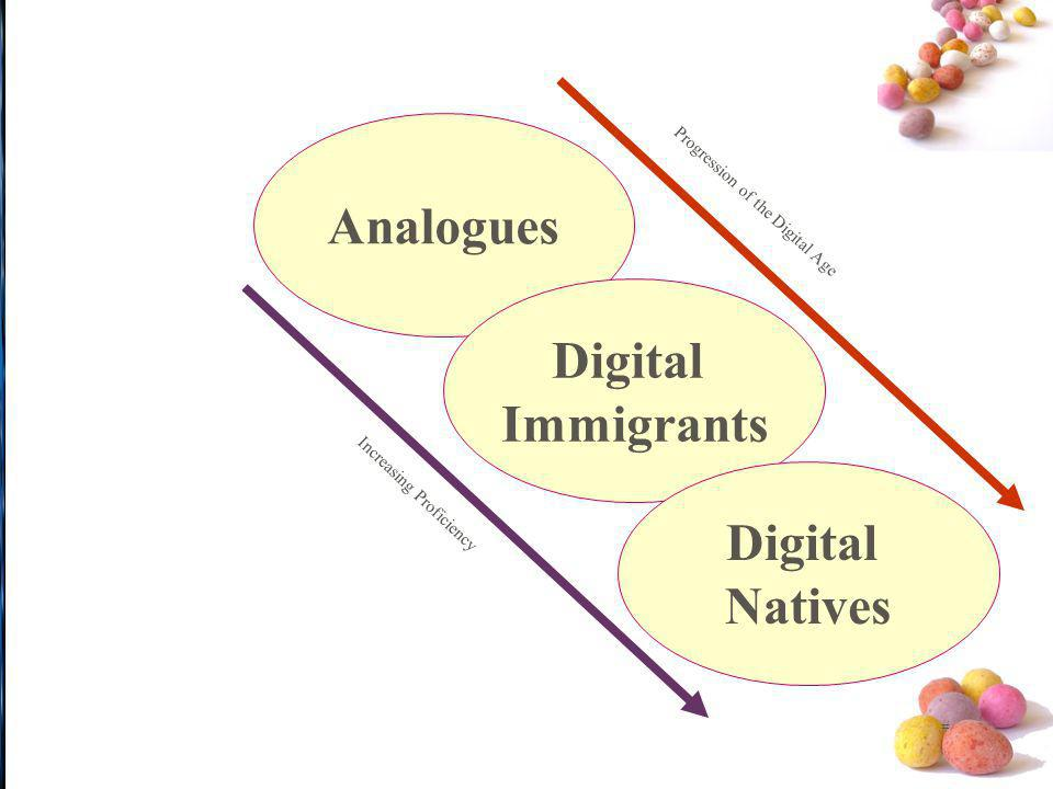 Analogues Digital Immigrants Digital Natives