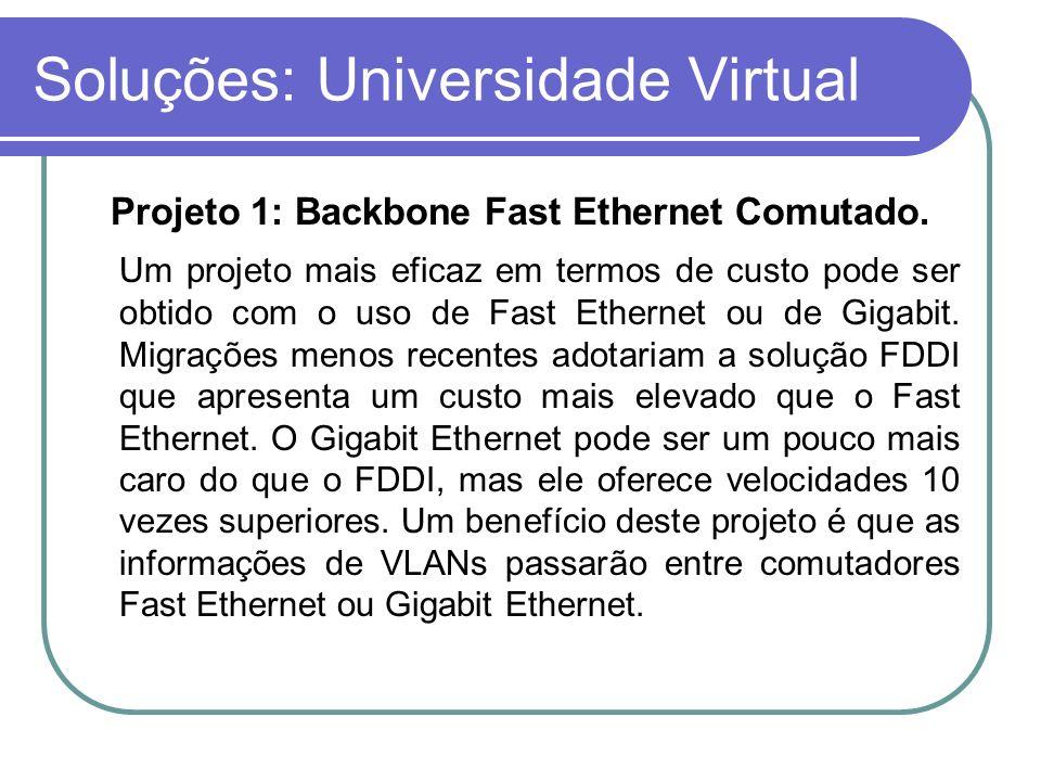Soluções: Universidade Virtual