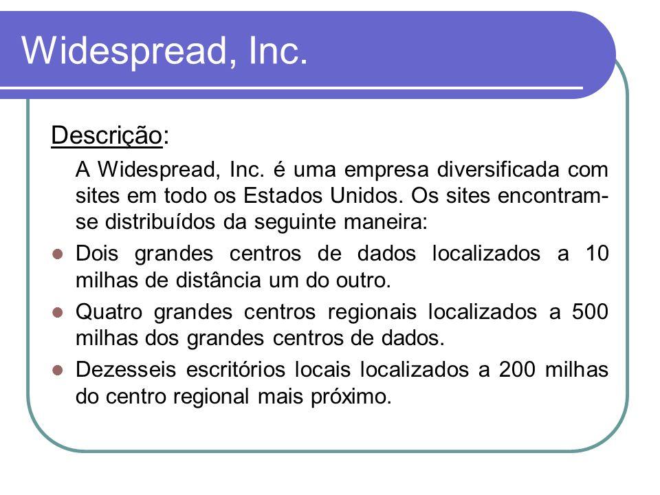 Widespread, Inc. Descrição: