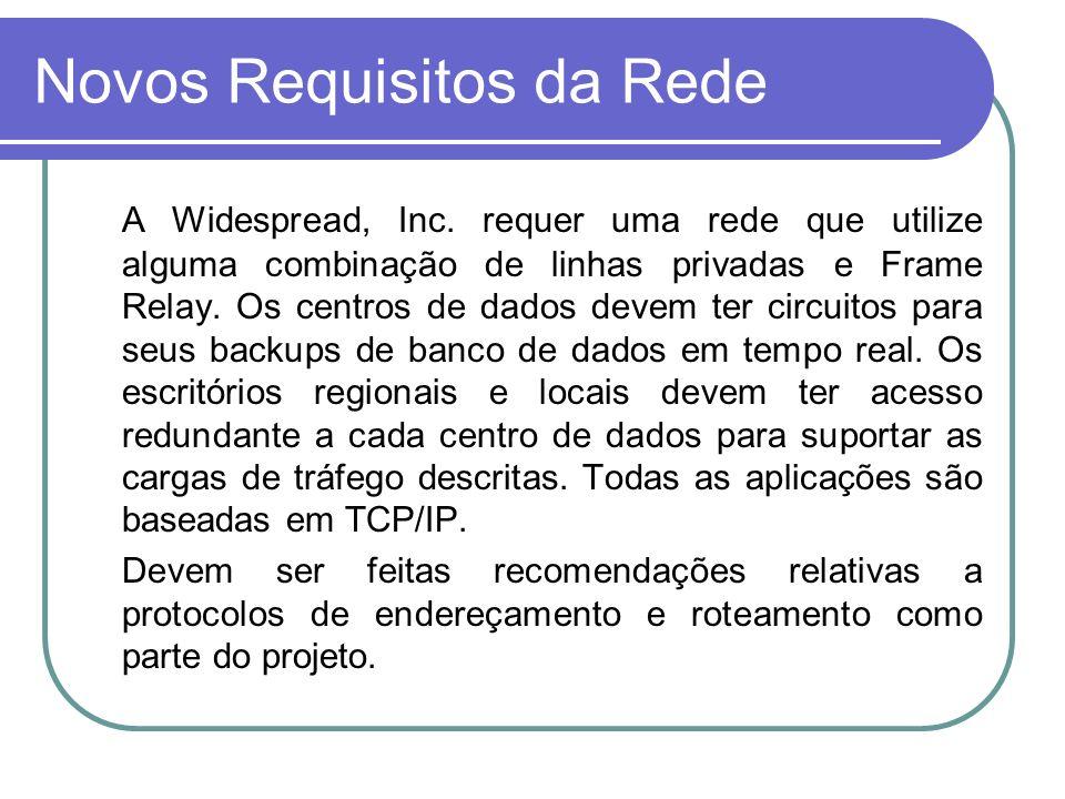 Novos Requisitos da Rede