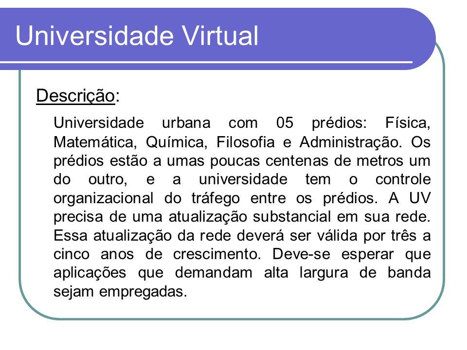Universidade Virtual Descrição: