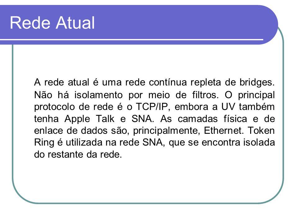 Rede Atual