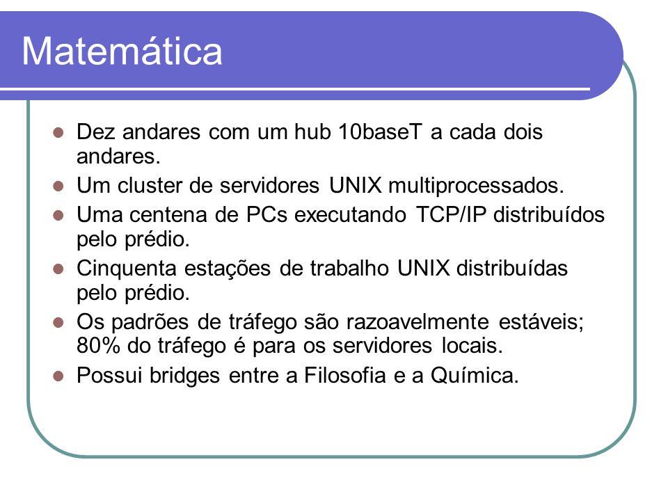 Matemática Dez andares com um hub 10baseT a cada dois andares.