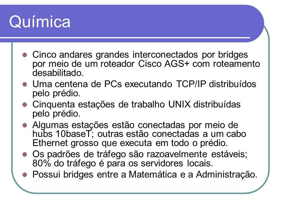 Química Cinco andares grandes interconectados por bridges por meio de um roteador Cisco AGS+ com roteamento desabilitado.