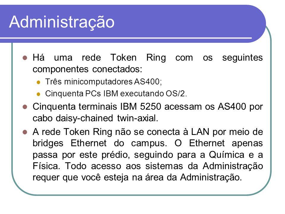 Administração Há uma rede Token Ring com os seguintes componentes conectados: Três minicomputadores AS400;