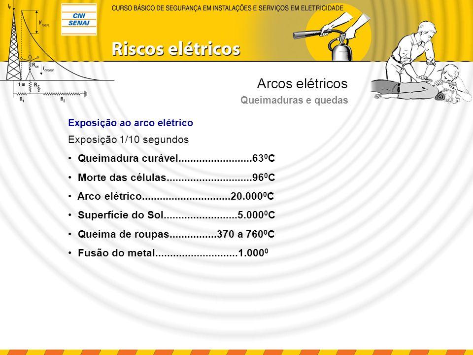 Arcos elétricos Exposição 1/10 segundos