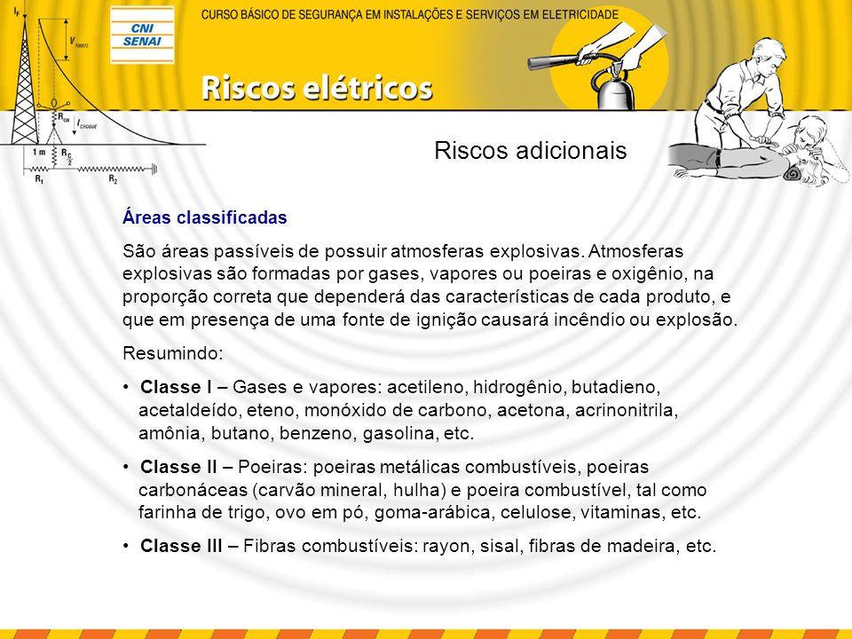 Riscos adicionais Áreas classificadas.