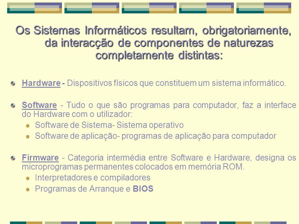 Os Sistemas Informáticos resultam, obrigatoriamente, da interacção de componentes de naturezas completamente distintas:
