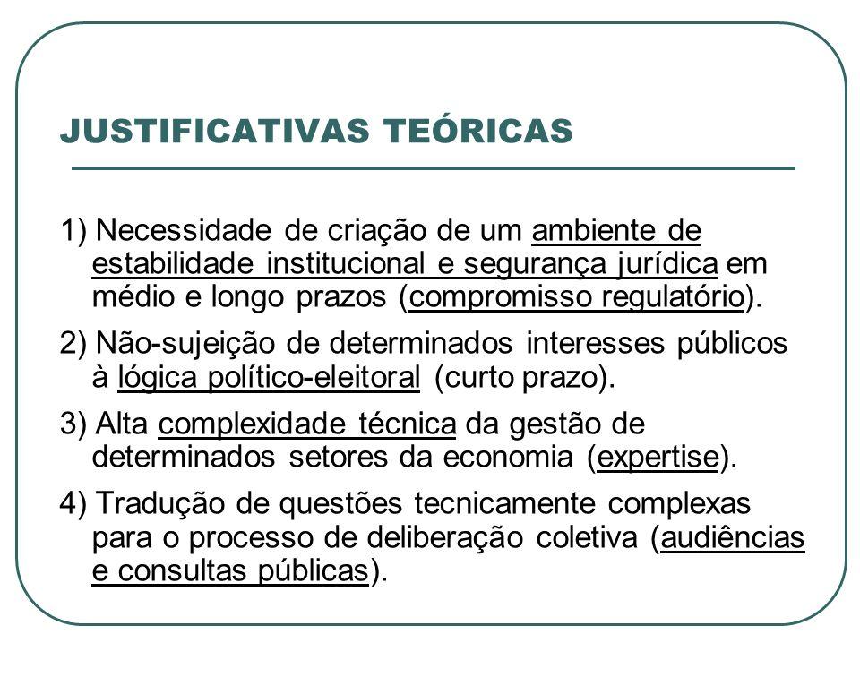 JUSTIFICATIVAS TEÓRICAS