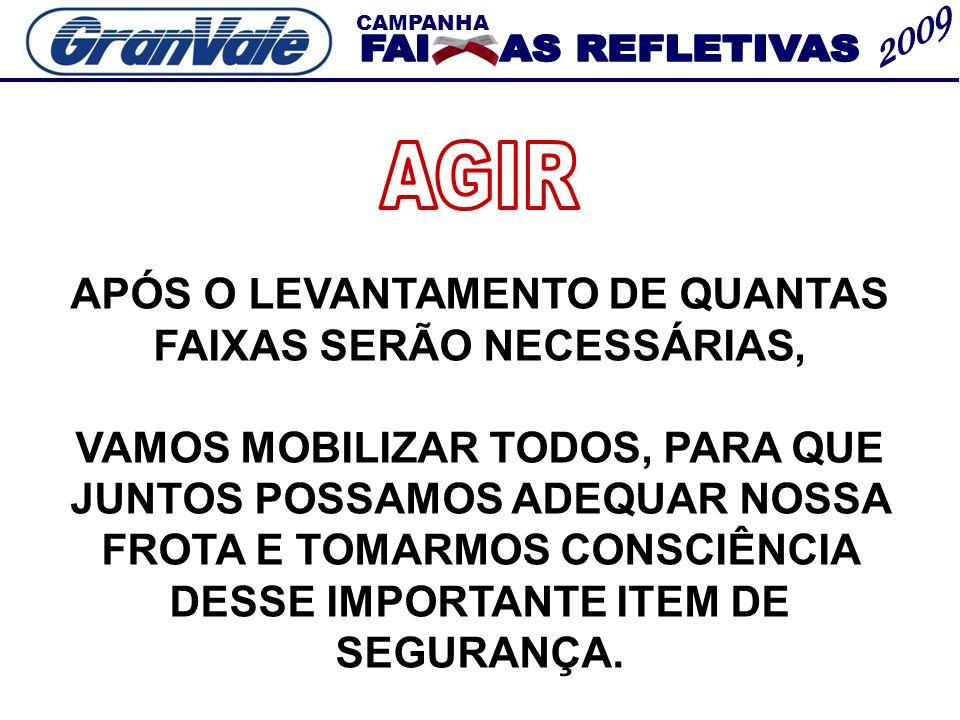 APÓS O LEVANTAMENTO DE QUANTAS FAIXAS SERÃO NECESSÁRIAS,