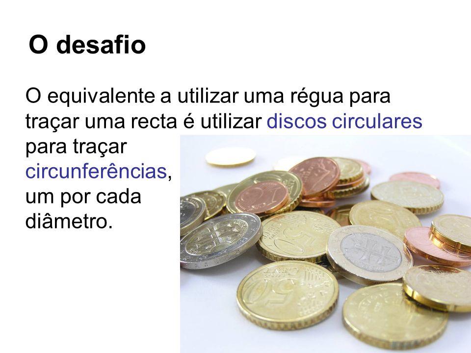 O desafio O equivalente a utilizar uma régua para traçar uma recta é utilizar discos circulares para traçar.