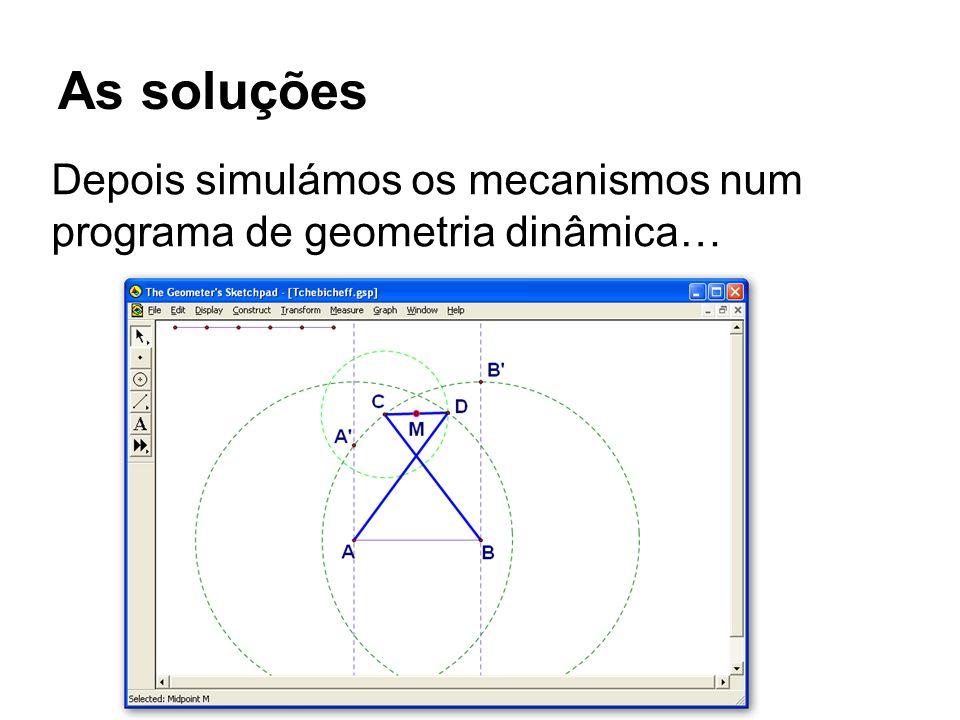 As soluções Depois simulámos os mecanismos num programa de geometria dinâmica…