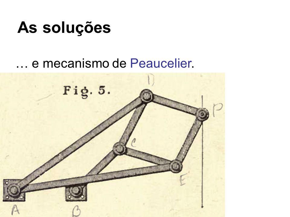 As soluções … e mecanismo de Peaucelier.