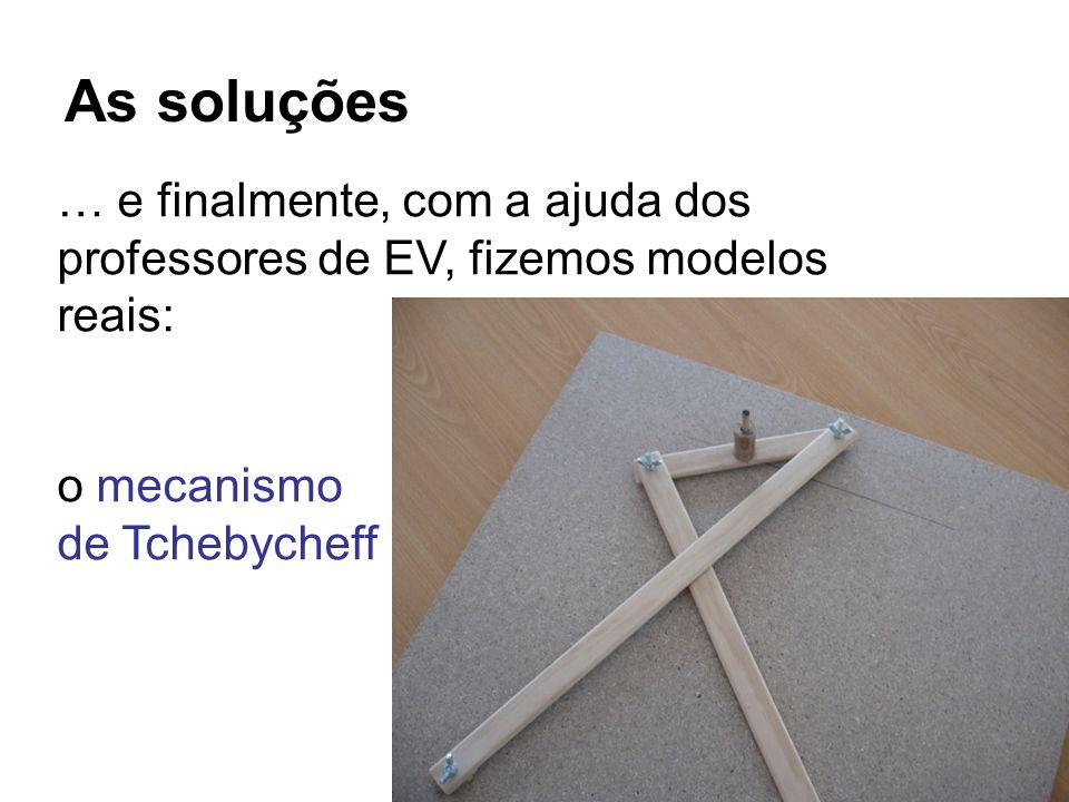 As soluções … e finalmente, com a ajuda dos professores de EV, fizemos modelos reais: o mecanismo.