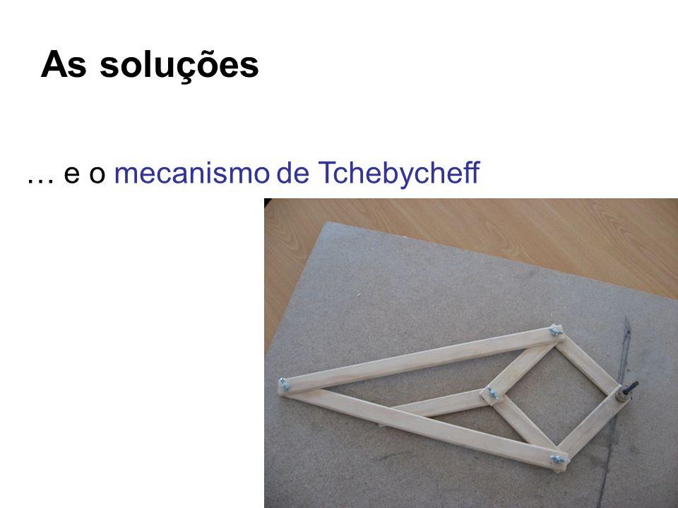 As soluções … e o mecanismo de Tchebycheff