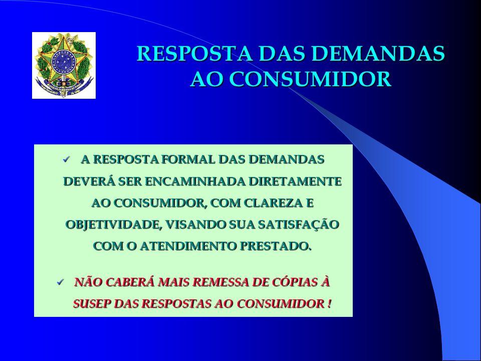 RESPOSTA DAS DEMANDAS AO CONSUMIDOR