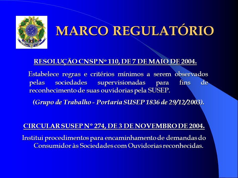 MARCO REGULATÓRIO RESOLUÇÃO CNSP No 110, DE 7 DE MAIO DE 2004.