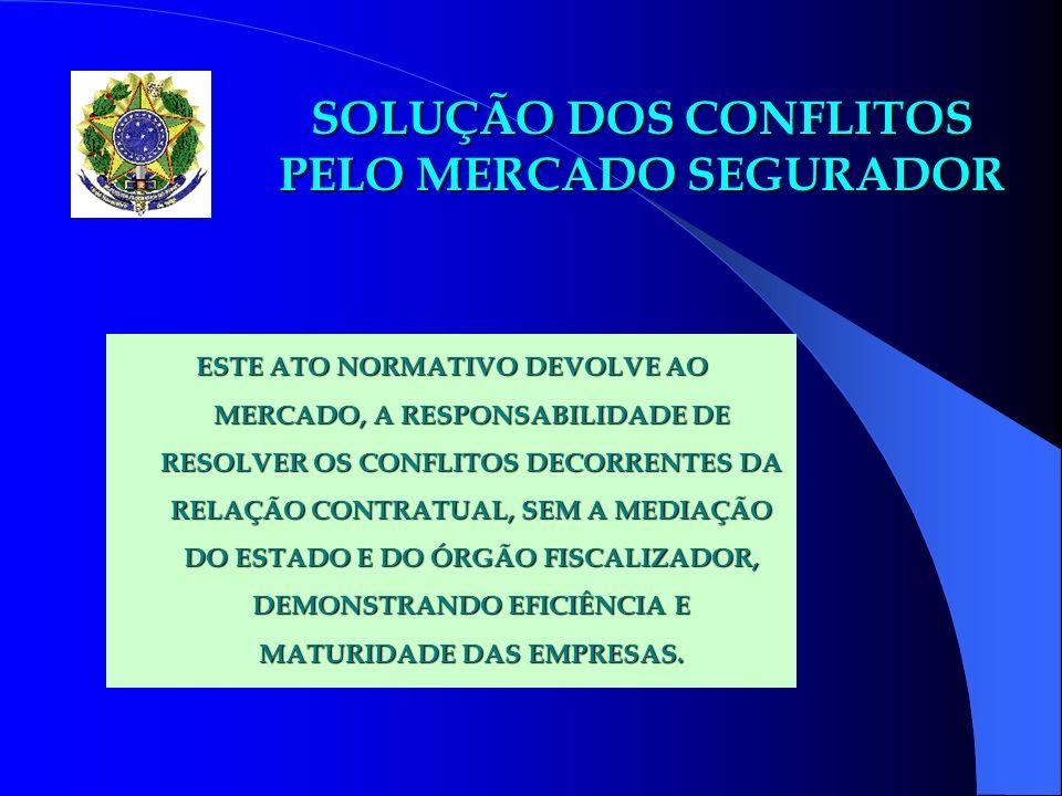 SOLUÇÃO DOS CONFLITOS PELO MERCADO SEGURADOR