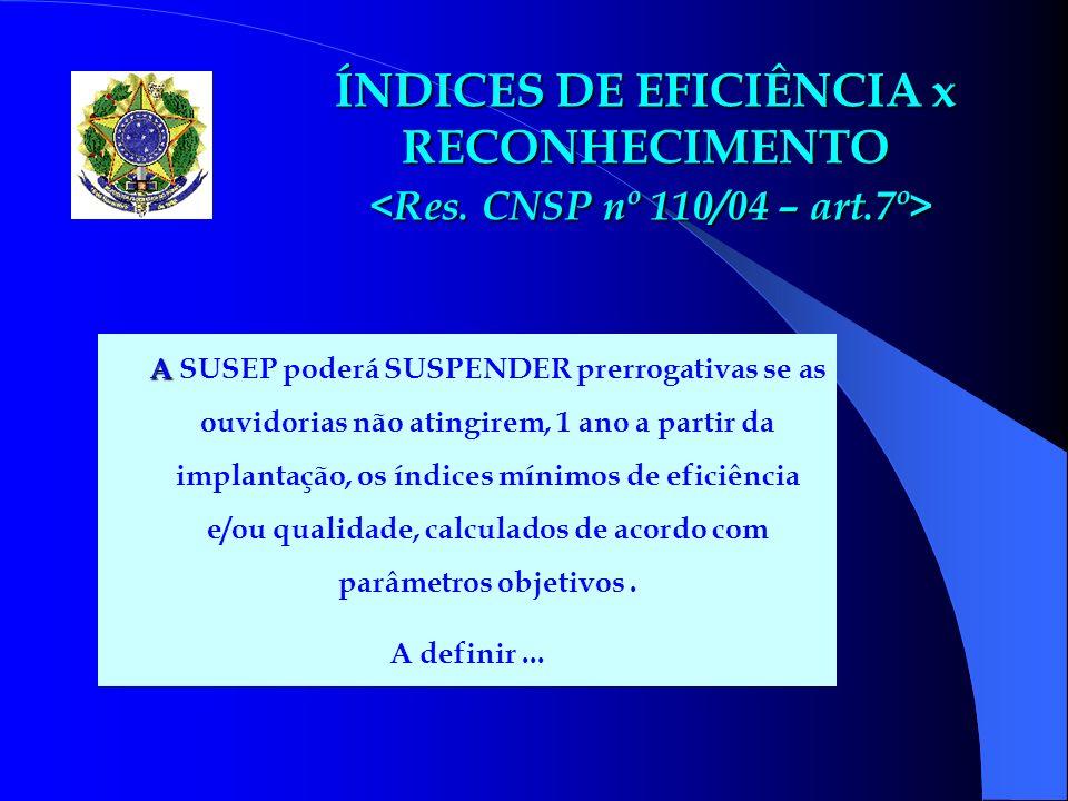ÍNDICES DE EFICIÊNCIA x RECONHECIMENTO <Res. CNSP nº 110/04 – art