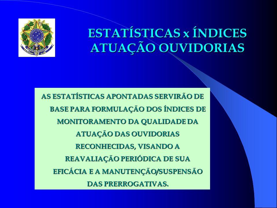 ESTATÍSTICAS x ÍNDICES ATUAÇÃO OUVIDORIAS
