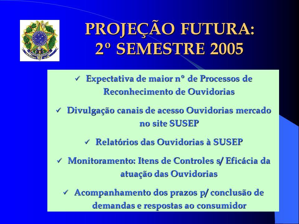 PROJEÇÃO FUTURA: 2º SEMESTRE 2005