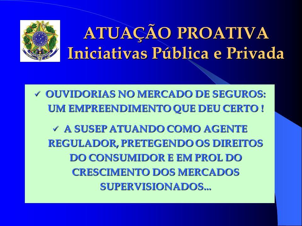 ATUAÇÃO PROATIVA Iniciativas Pública e Privada