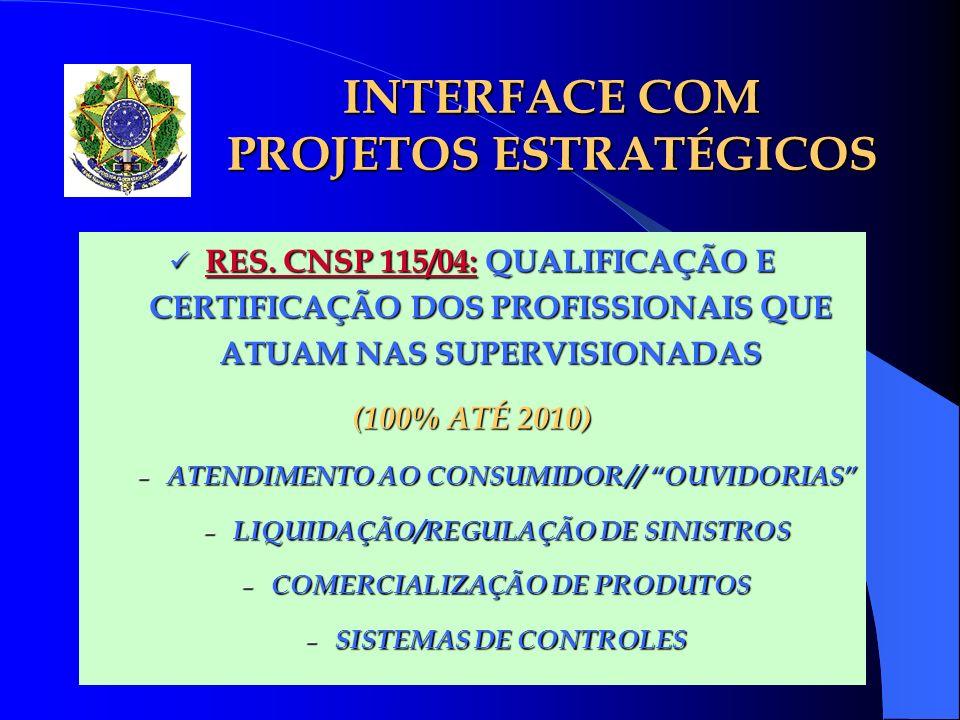 INTERFACE COM PROJETOS ESTRATÉGICOS