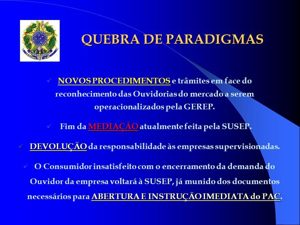 QUEBRA DE PARADIGMAS NOVOS PROCEDIMENTOS e trâmites em face do reconhecimento das Ouvidorias do mercado a serem operacionalizados pela GEREP.