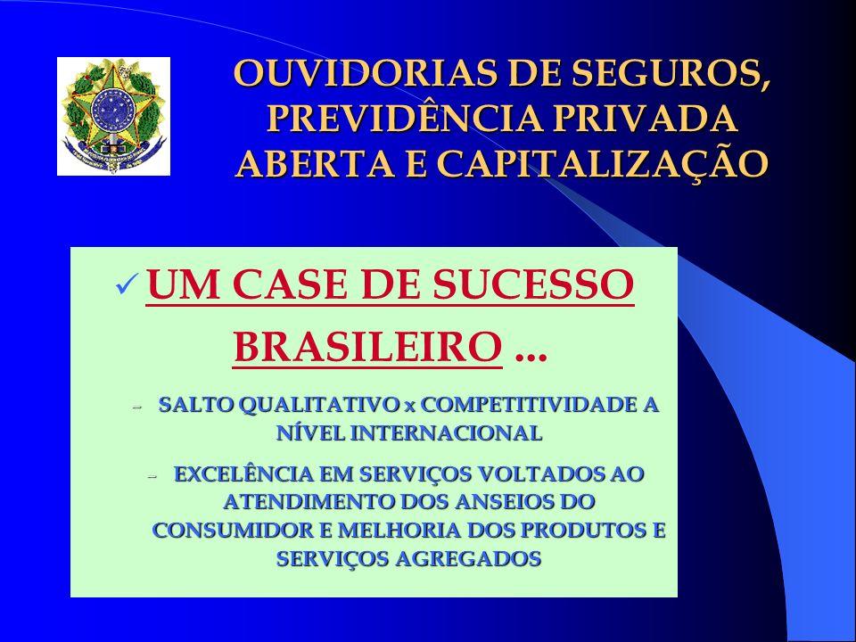 OUVIDORIAS DE SEGUROS, PREVIDÊNCIA PRIVADA ABERTA E CAPITALIZAÇÃO