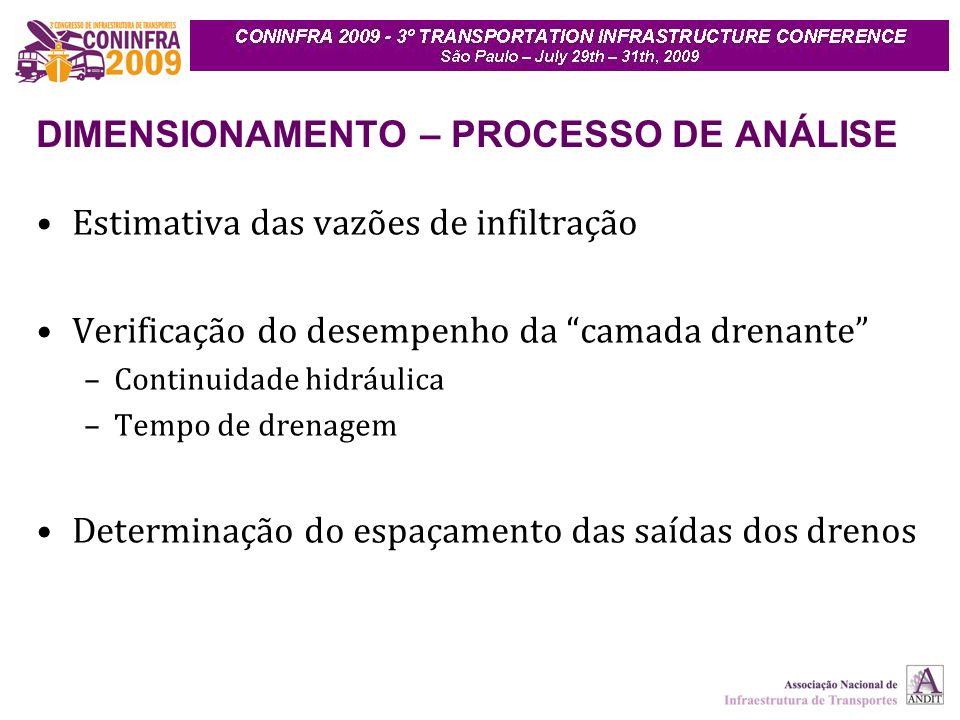 DIMENSIONAMENTO – PROCESSO DE ANÁLISE