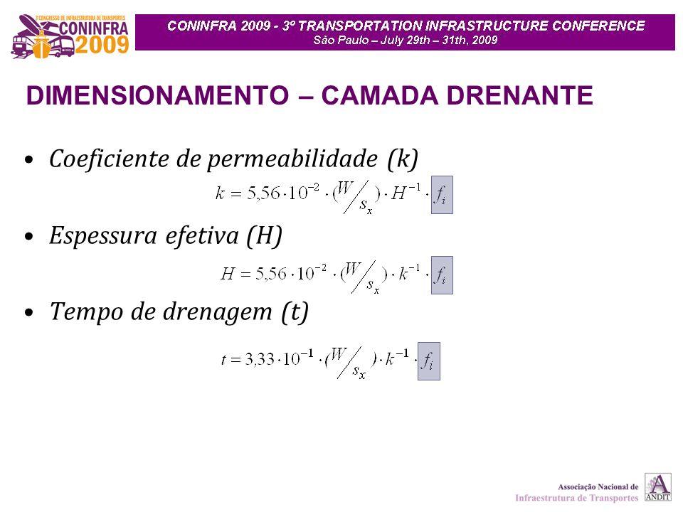 DIMENSIONAMENTO – CAMADA DRENANTE