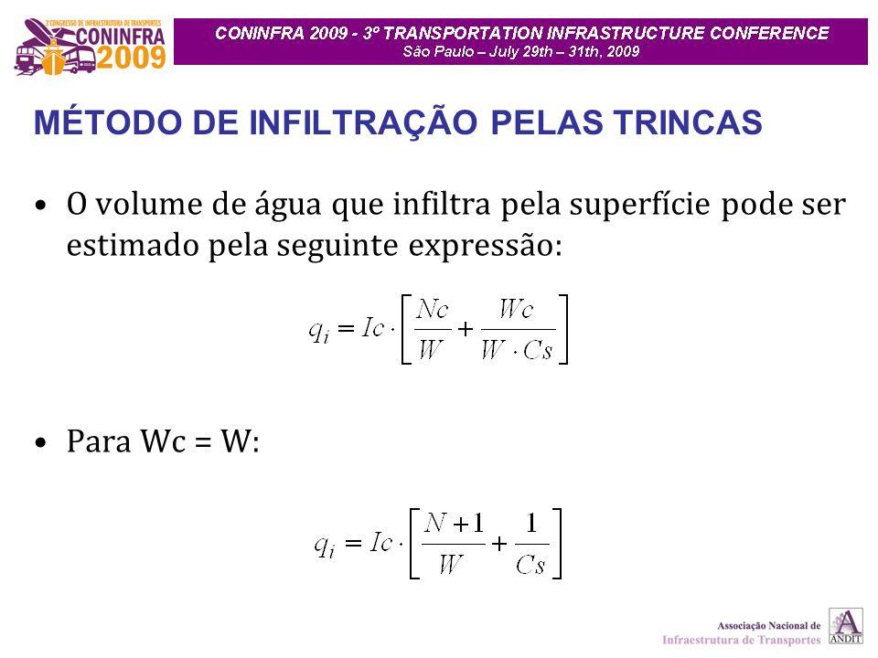 MÉTODO DE INFILTRAÇÃO PELAS TRINCAS