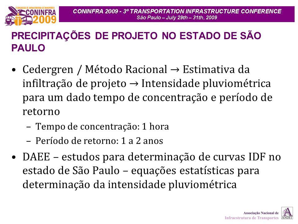 PRECIPITAÇÕES DE PROJETO NO ESTADO DE SÃO PAULO
