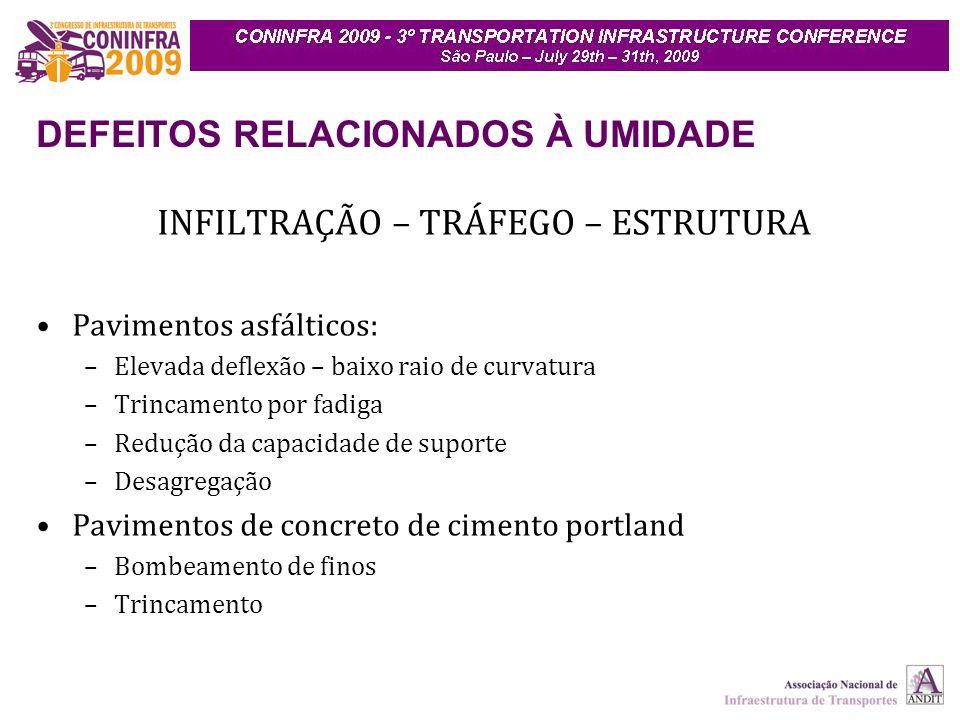 DEFEITOS RELACIONADOS À UMIDADE