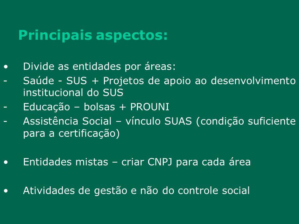 Principais aspectos: Divide as entidades por áreas:
