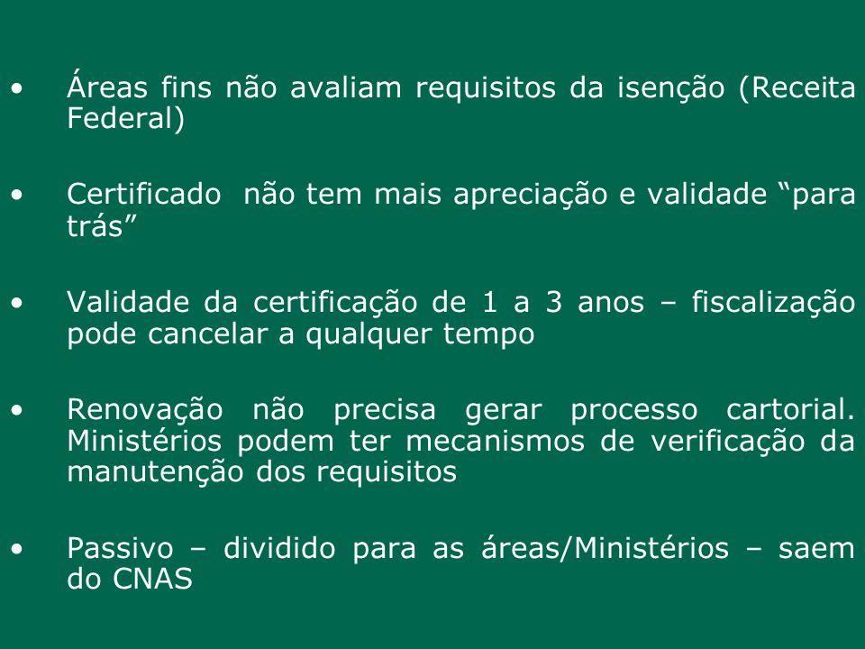 Áreas fins não avaliam requisitos da isenção (Receita Federal)